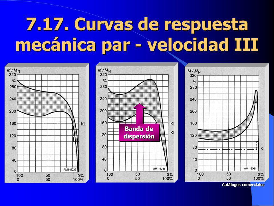 7.17. Curvas de respuesta mecánica par - velocidad III