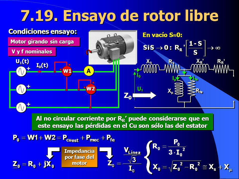 Impedancia por fase del motor