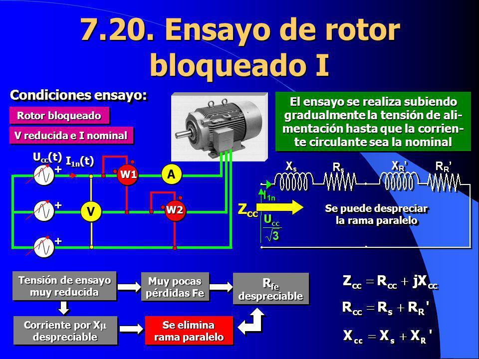 7.20. Ensayo de rotor bloqueado I