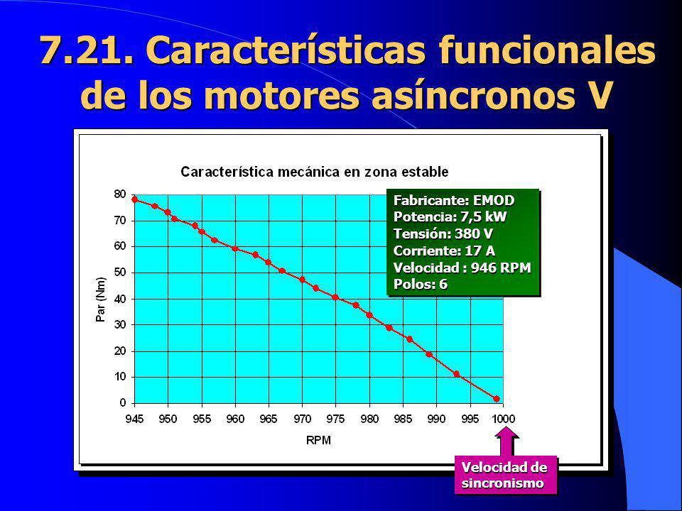 7.21. Características funcionales de los motores asíncronos V