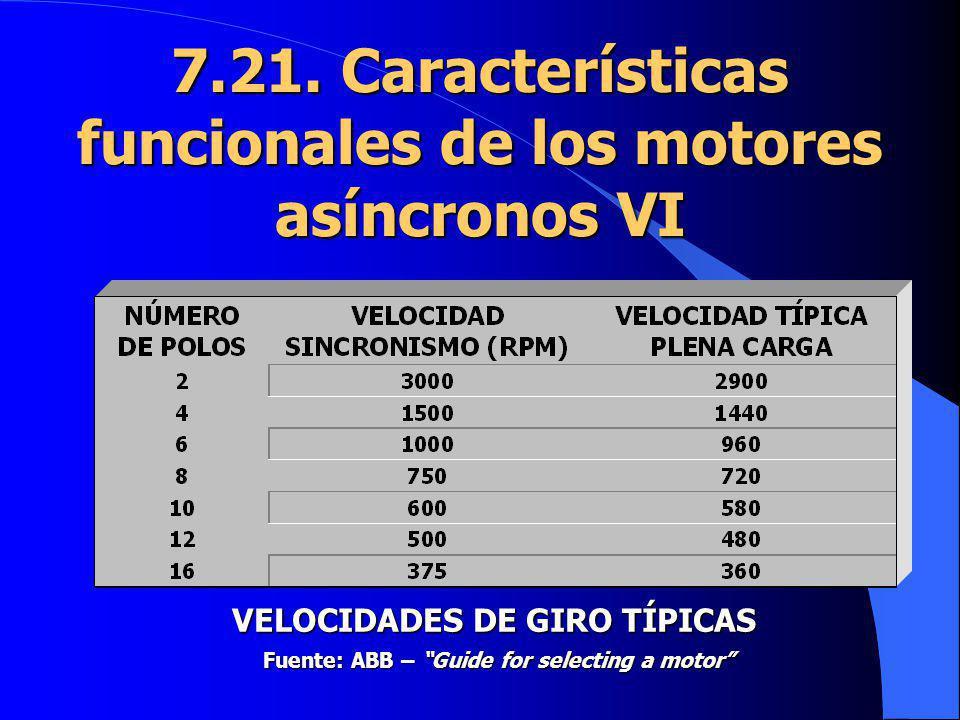 7.21. Características funcionales de los motores asíncronos VI