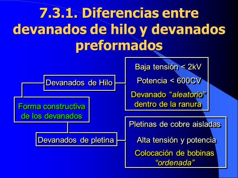 7.3.1. Diferencias entre devanados de hilo y devanados preformados