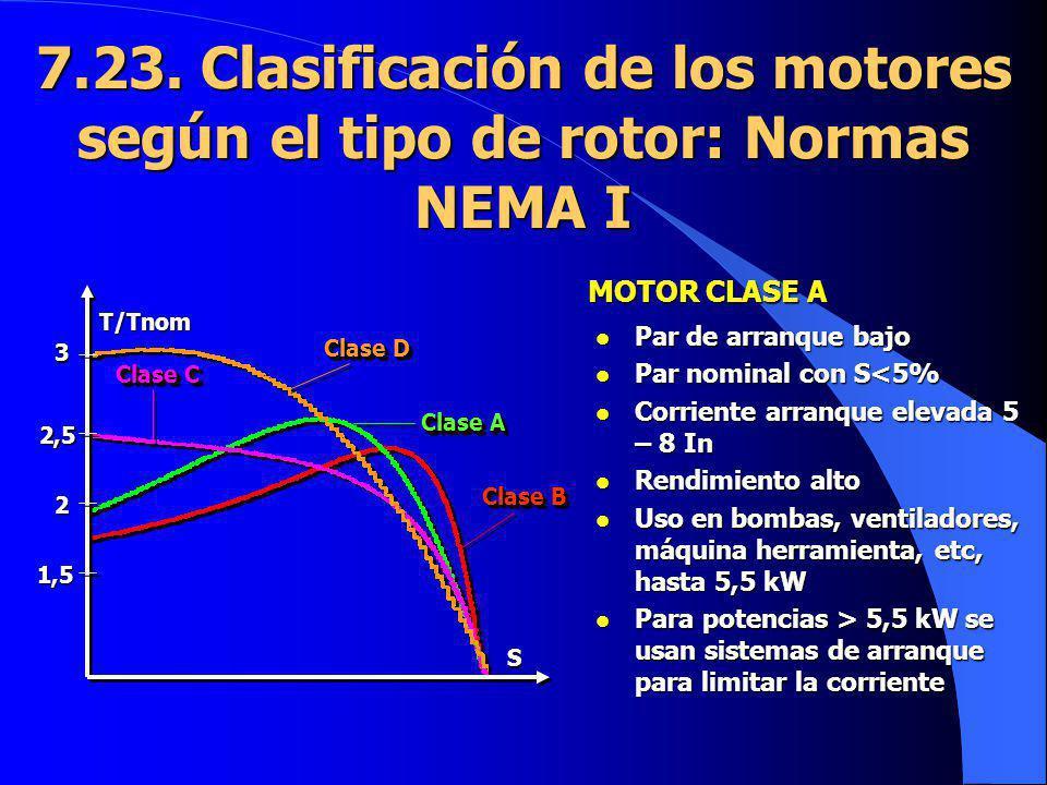 7.23. Clasificación de los motores según el tipo de rotor: Normas NEMA I