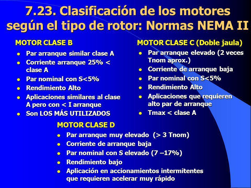 MOTOR CLASE C (Doble jaula)