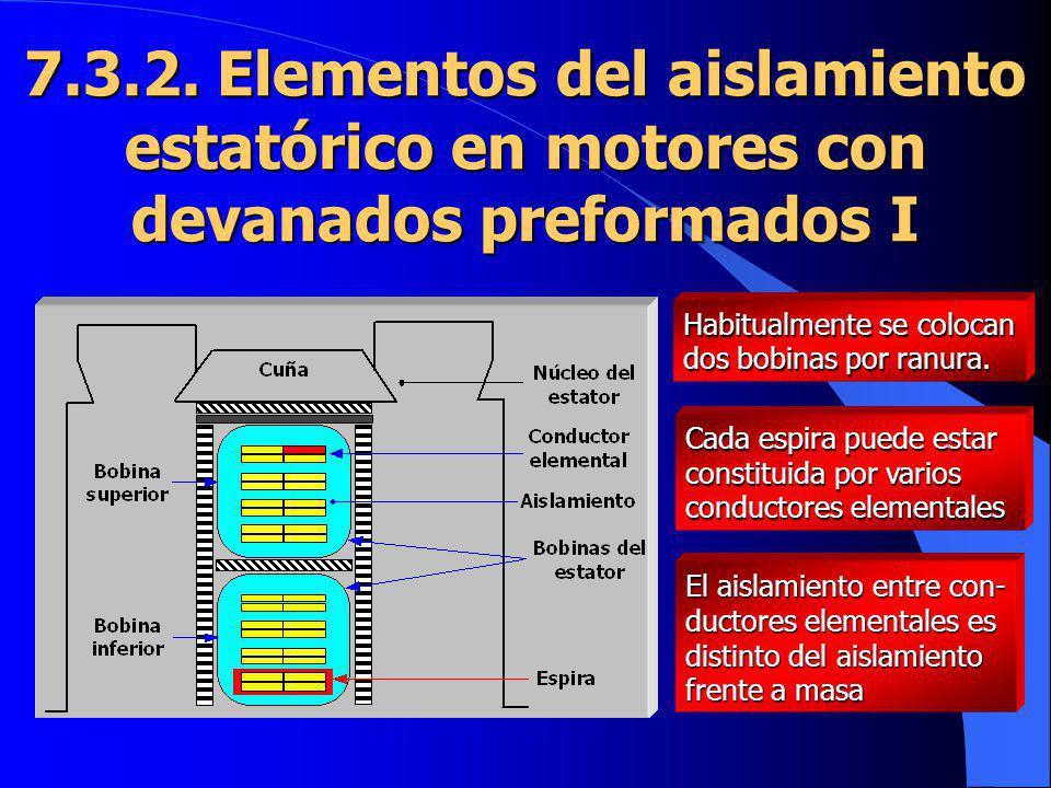 7.3.2. Elementos del aislamiento estatórico en motores con devanados preformados I