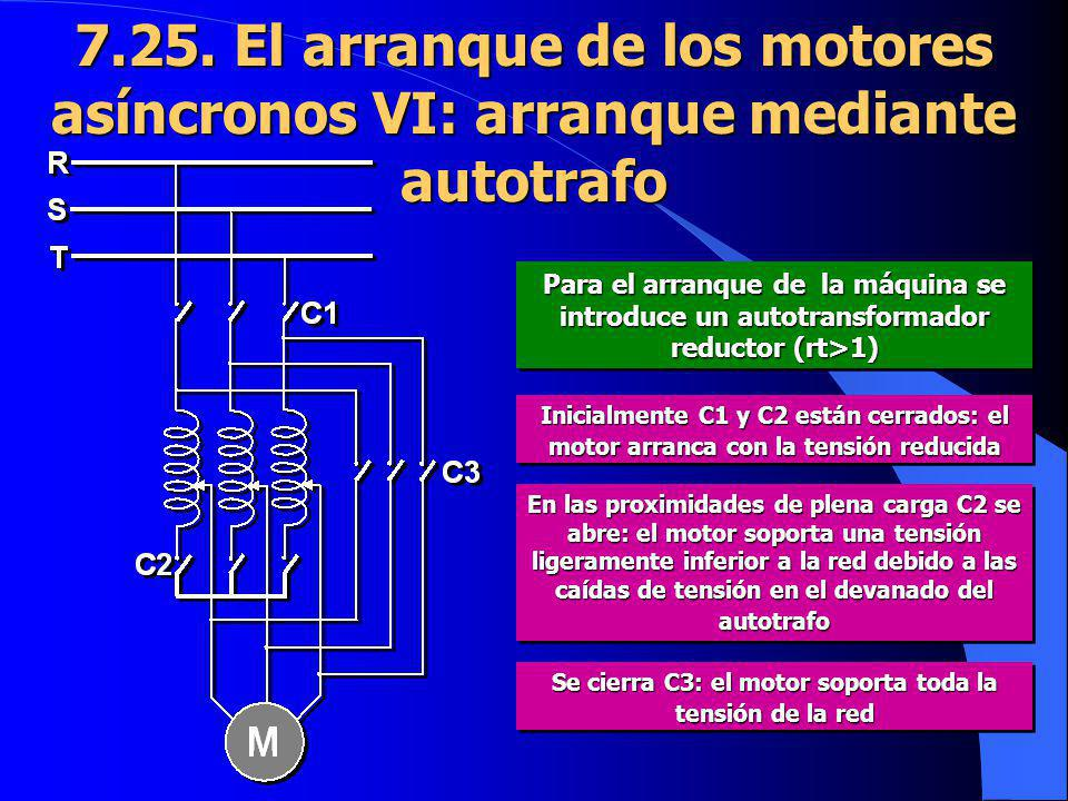 Se cierra C3: el motor soporta toda la tensión de la red