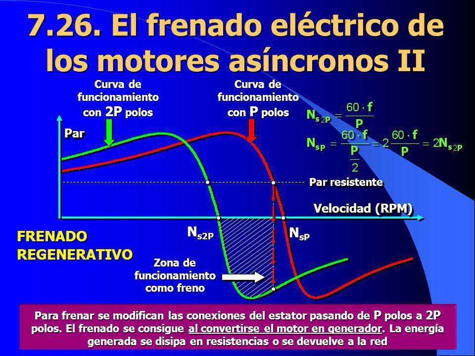 7.26. El frenado eléctrico de los motores asíncronos II