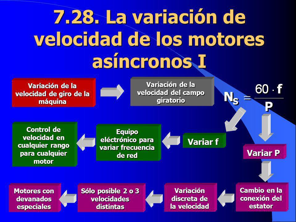 7.28. La variación de velocidad de los motores asíncronos I