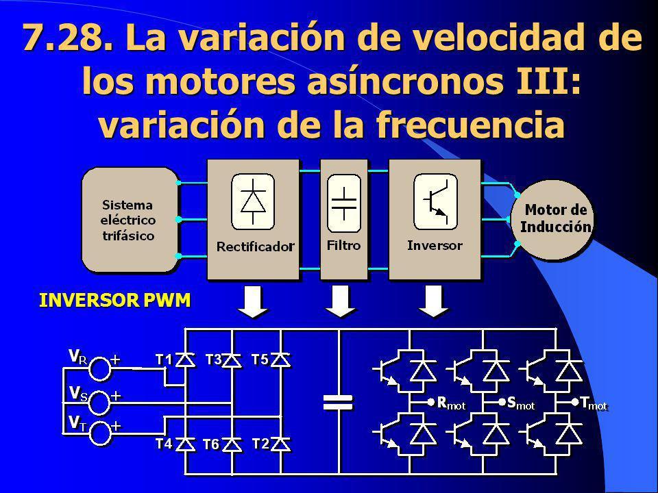7.28. La variación de velocidad de los motores asíncronos III: variación de la frecuencia