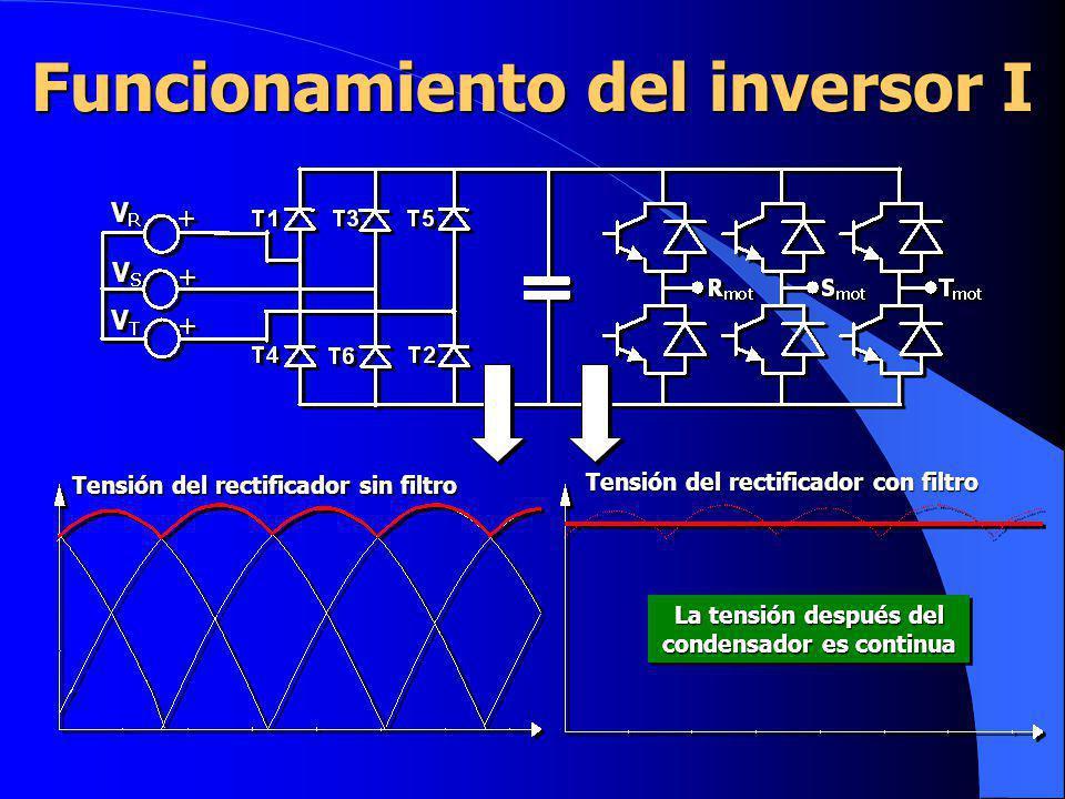 Funcionamiento del inversor I