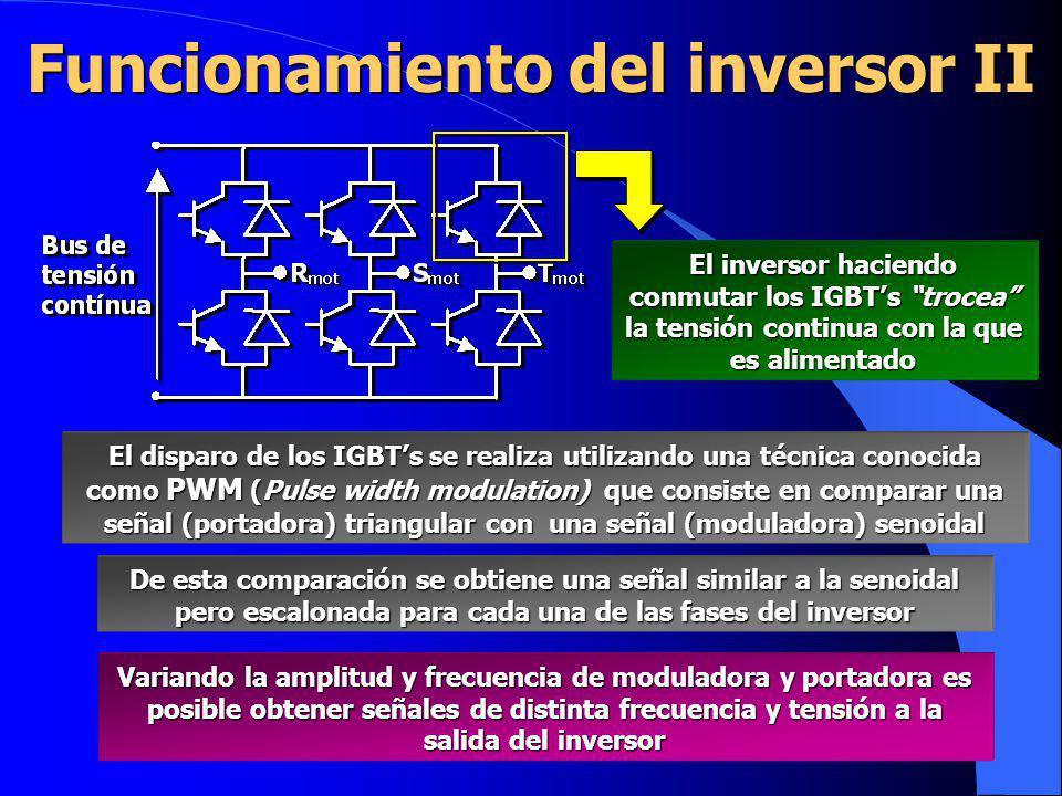 Funcionamiento del inversor II