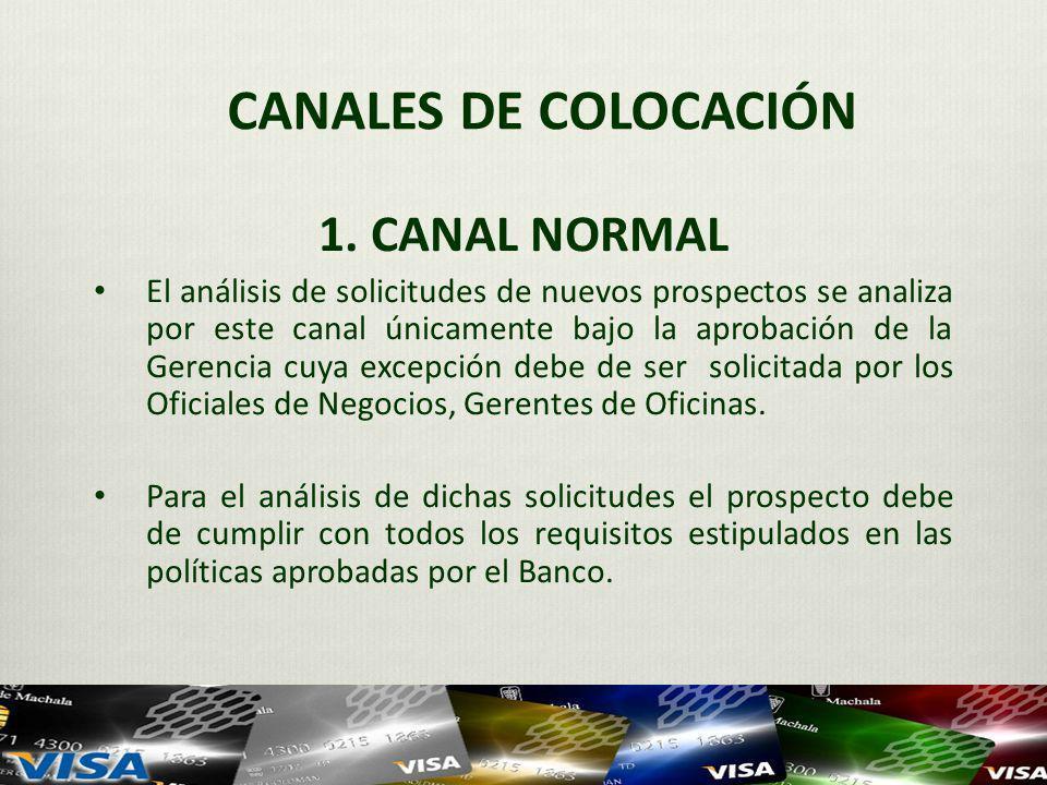 CANALES DE COLOCACIÓN 1. CANAL NORMAL