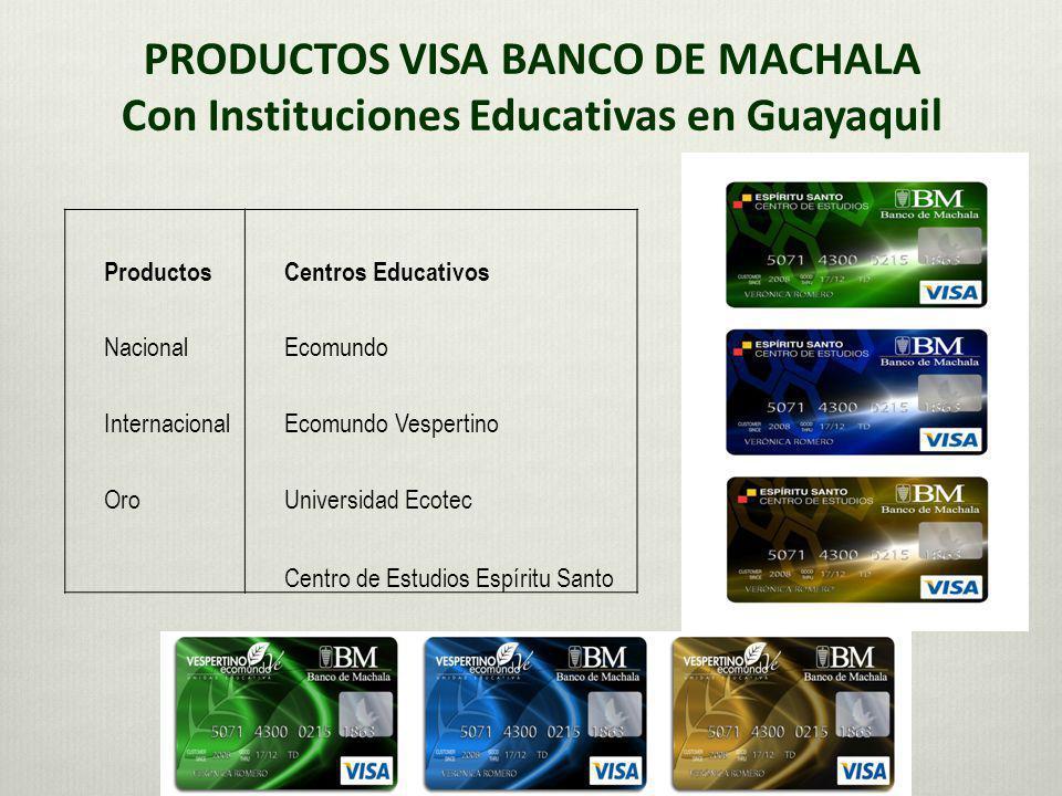 PRODUCTOS VISA BANCO DE MACHALA Con Instituciones Educativas en Guayaquil