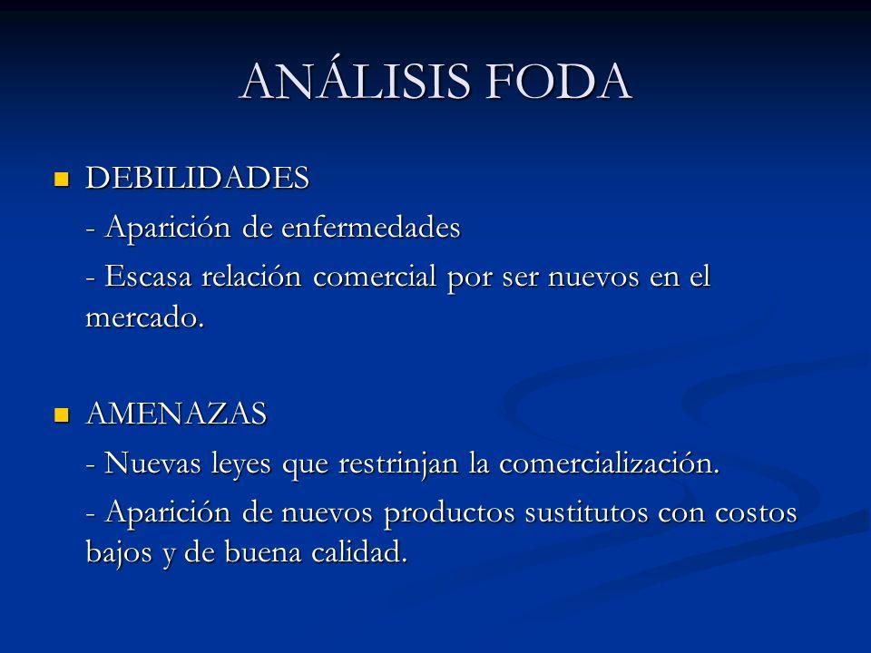 ANÁLISIS FODA DEBILIDADES - Aparición de enfermedades