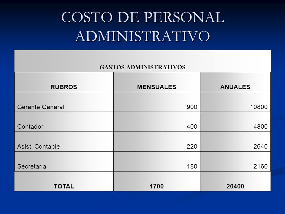 COSTO DE PERSONAL ADMINISTRATIVO