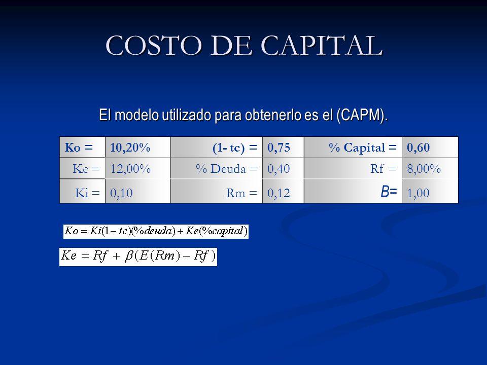 COSTO DE CAPITAL B= El modelo utilizado para obtenerlo es el (CAPM).