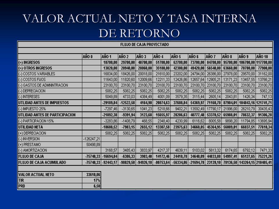 VALOR ACTUAL NETO Y TASA INTERNA DE RETORNO