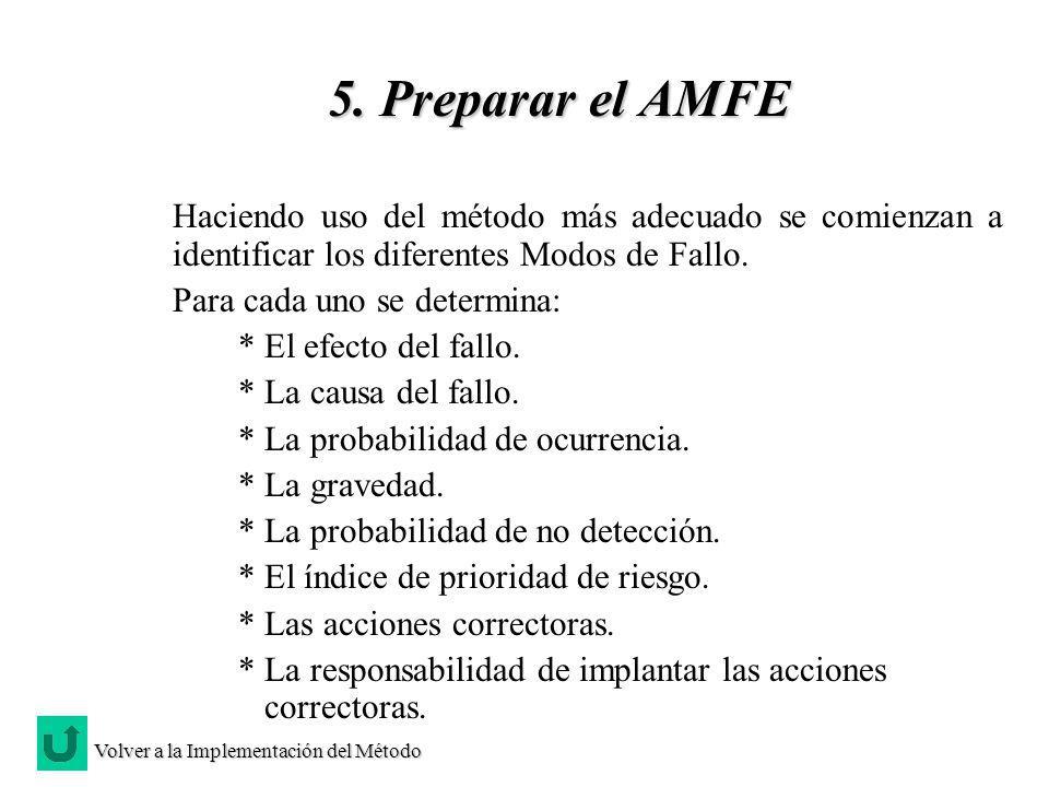 5. Preparar el AMFE Haciendo uso del método más adecuado se comienzan a identificar los diferentes Modos de Fallo.
