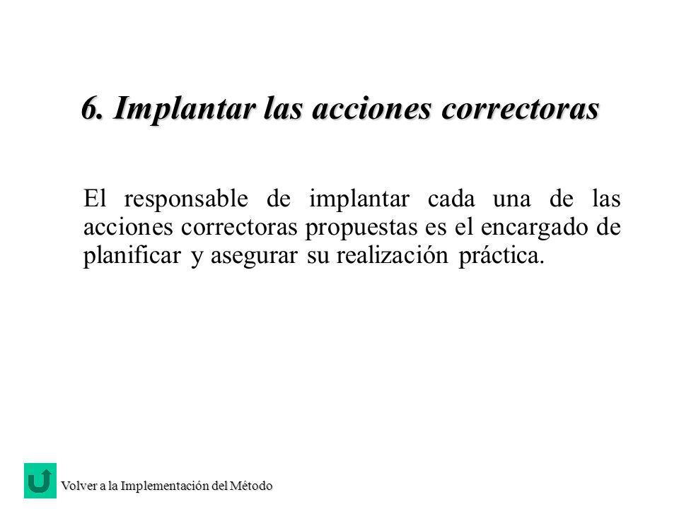 6. Implantar las acciones correctoras