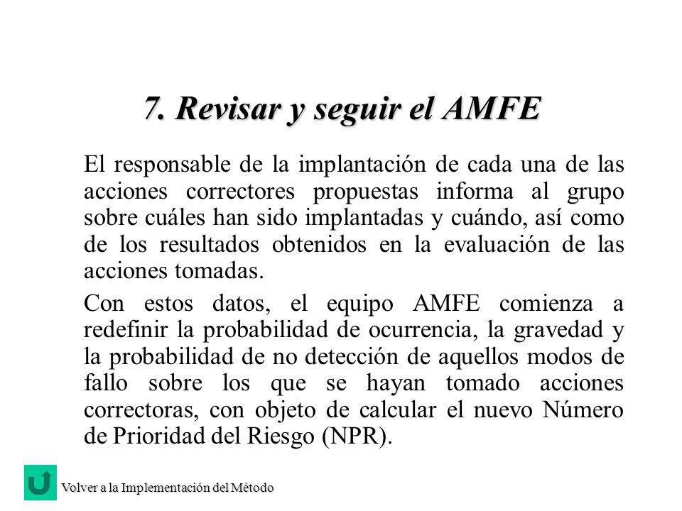 7. Revisar y seguir el AMFE