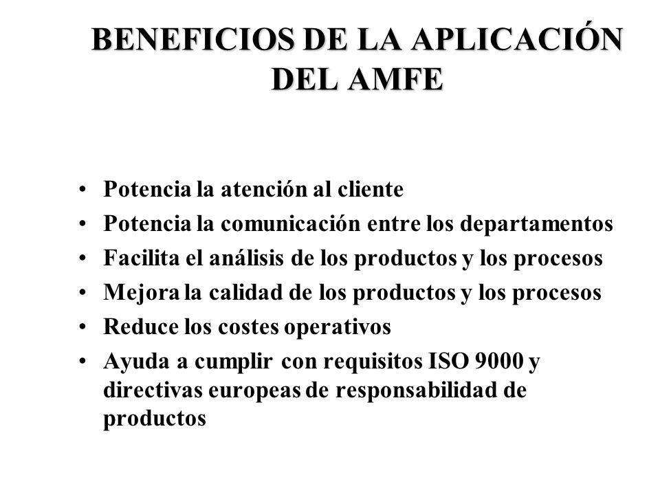 BENEFICIOS DE LA APLICACIÓN DEL AMFE