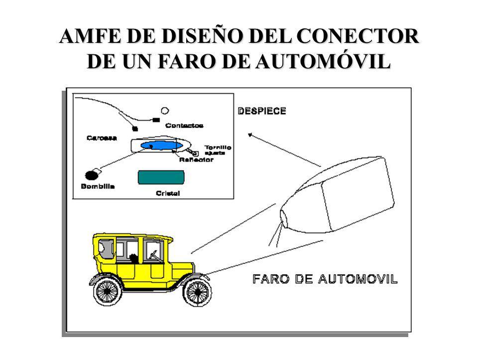 AMFE DE DISEÑO DEL CONECTOR DE UN FARO DE AUTOMÓVIL