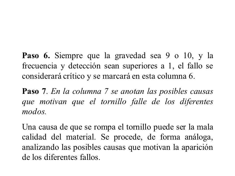 Paso 6. Siempre que la gravedad sea 9 o 10, y la frecuencia y detección sean superiores a 1, el fallo se considerará crítico y se marcará en esta columna 6.