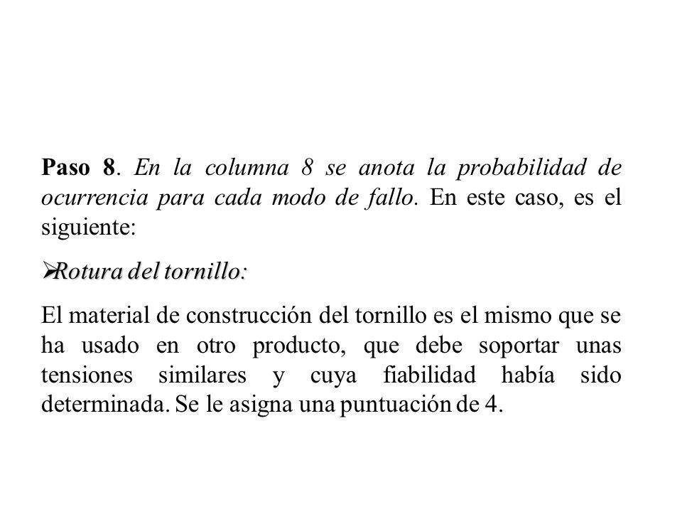 Paso 8. En la columna 8 se anota la probabilidad de ocurrencia para cada modo de fallo. En este caso, es el siguiente: