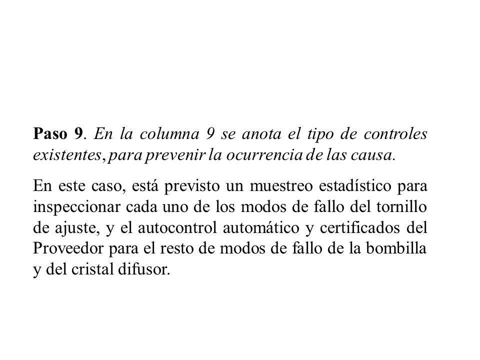 Paso 9. En la columna 9 se anota el tipo de controles existentes, para prevenir la ocurrencia de las causa.