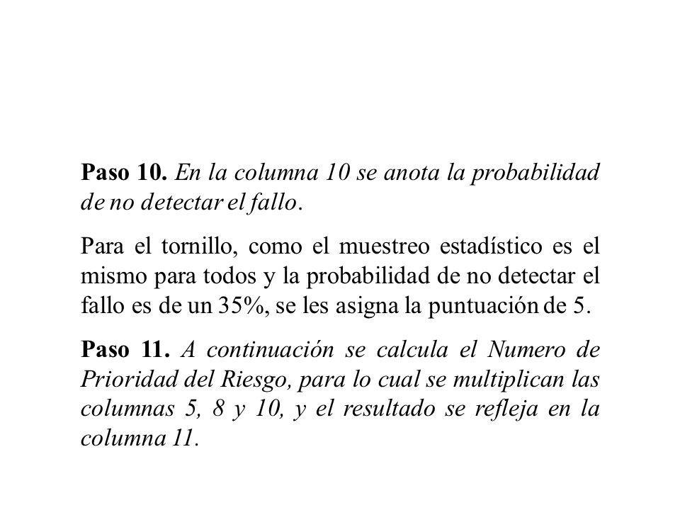 Paso 10. En la columna 10 se anota la probabilidad de no detectar el fallo.