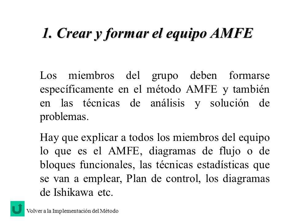 1. Crear y formar el equipo AMFE