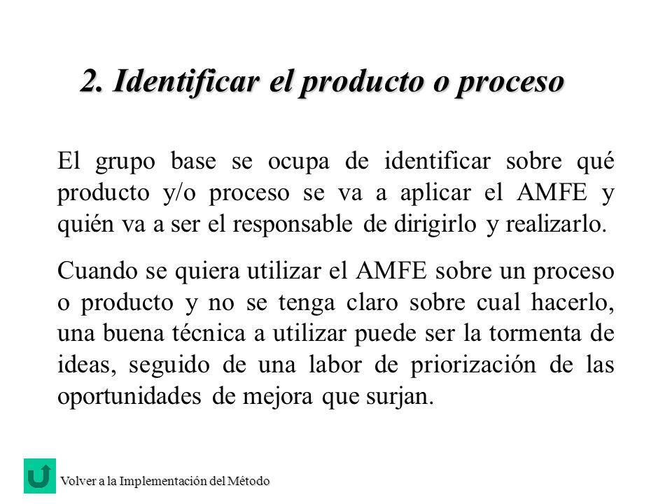 2. Identificar el producto o proceso