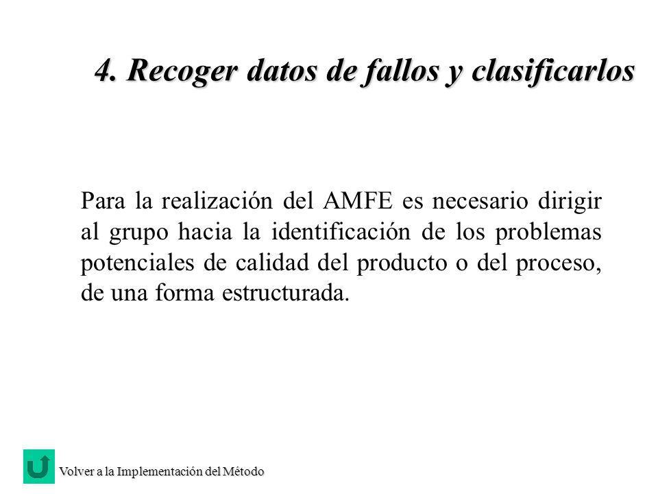 4. Recoger datos de fallos y clasificarlos