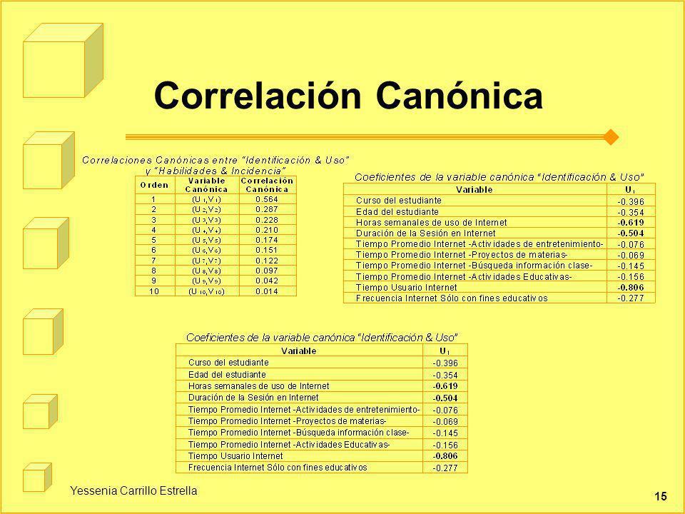 Correlación Canónica Yessenia Carrillo Estrella
