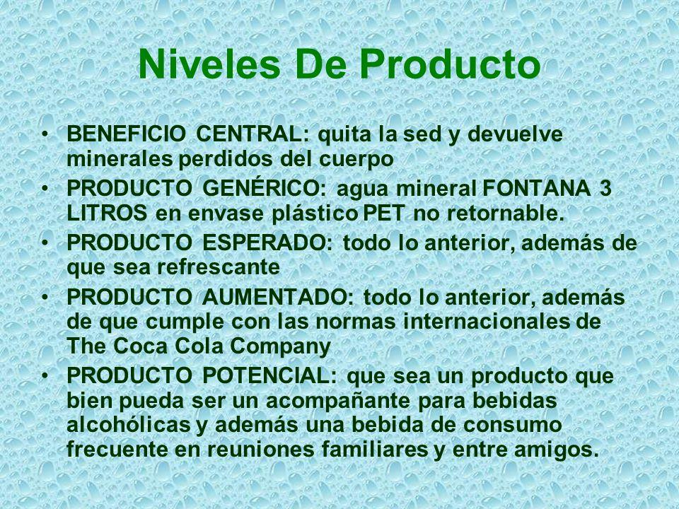 Niveles De Producto BENEFICIO CENTRAL: quita la sed y devuelve minerales perdidos del cuerpo.