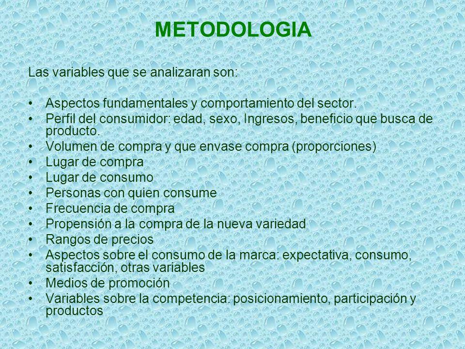 METODOLOGIA Las variables que se analizaran son: