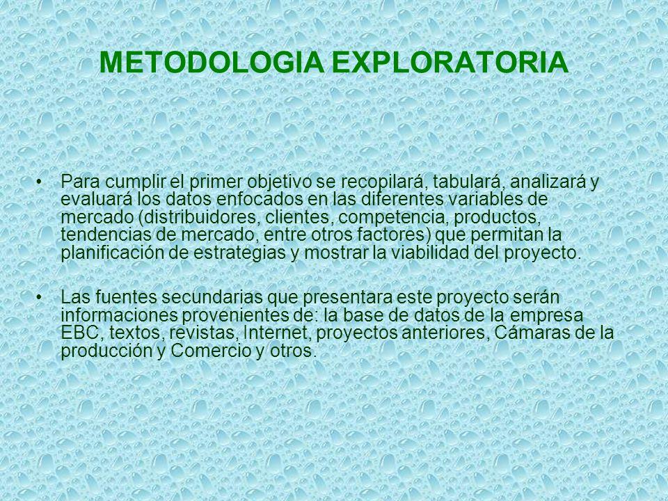 METODOLOGIA EXPLORATORIA