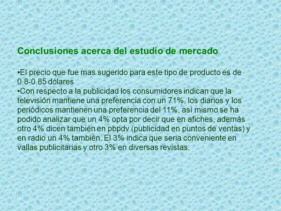 Conclusiones acerca del estudio de mercado
