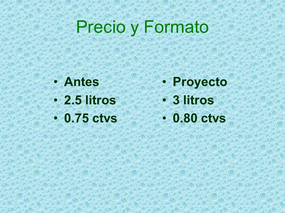 Precio y Formato Antes 2.5 litros 0.75 ctvs Proyecto 3 litros