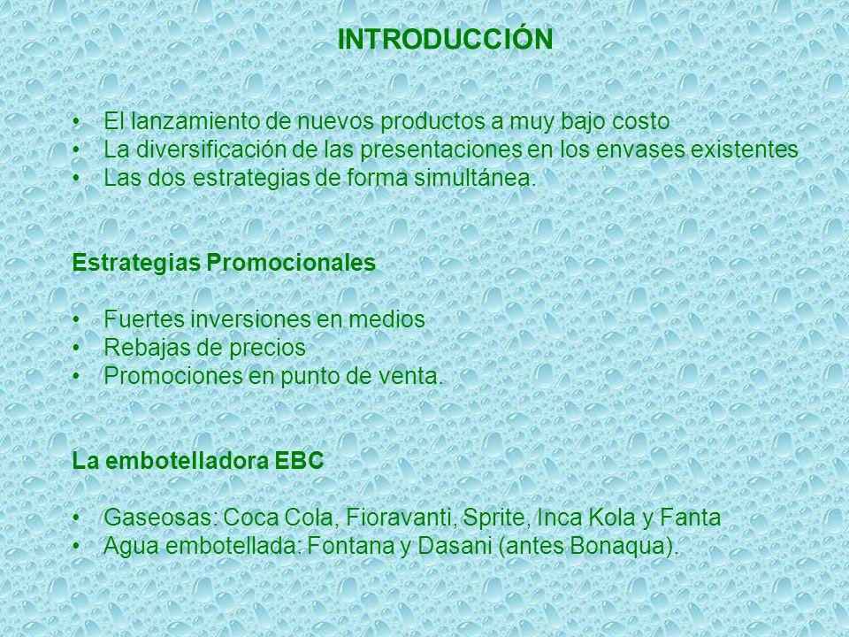 INTRODUCCIÓN El lanzamiento de nuevos productos a muy bajo costo