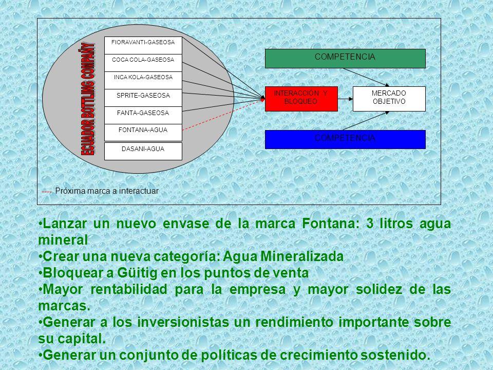 ECUADOR BOTTLING COMPAÑY
