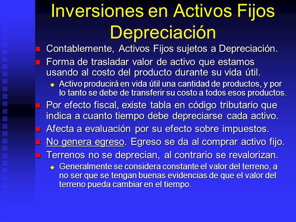 Inversiones en Activos Fijos Depreciación