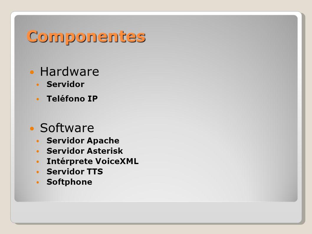 Componentes Hardware Software Servidor Teléfono IP Servidor Apache