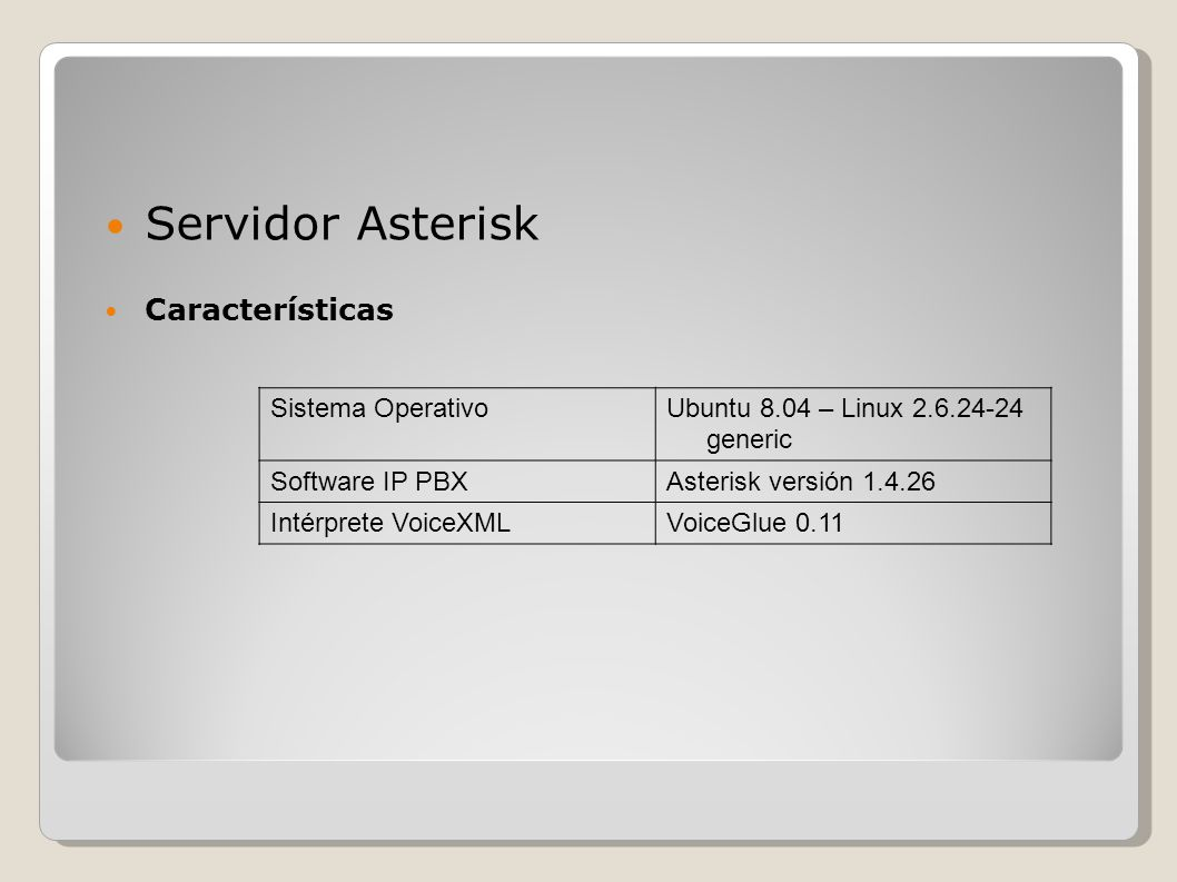 Servidor Asterisk Características Sistema Operativo