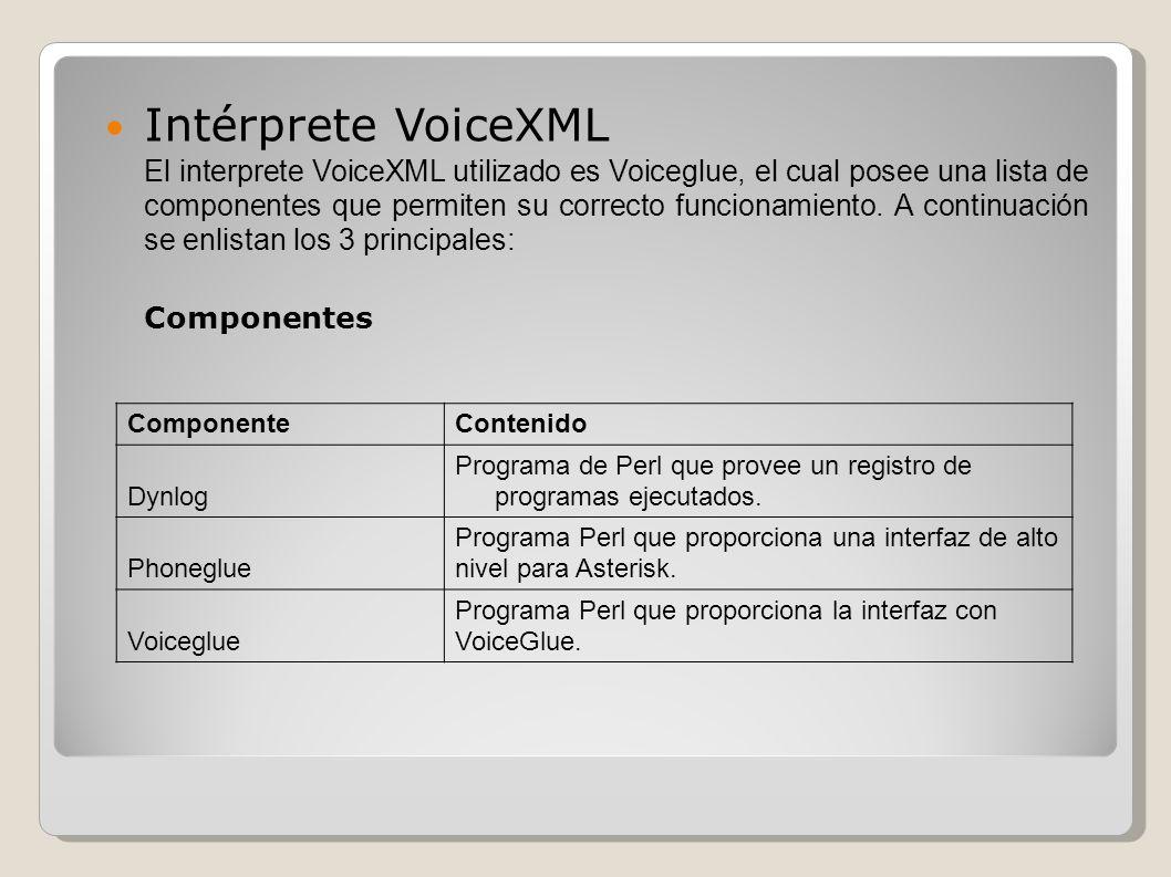 Intérprete VoiceXML