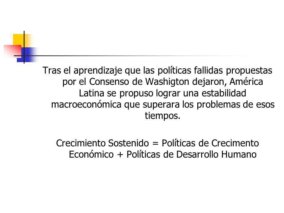 Tras el aprendizaje que las políticas fallidas propuestas por el Consenso de Washigton dejaron, América Latina se propuso lograr una estabilidad macroeconómica que superara los problemas de esos tiempos.