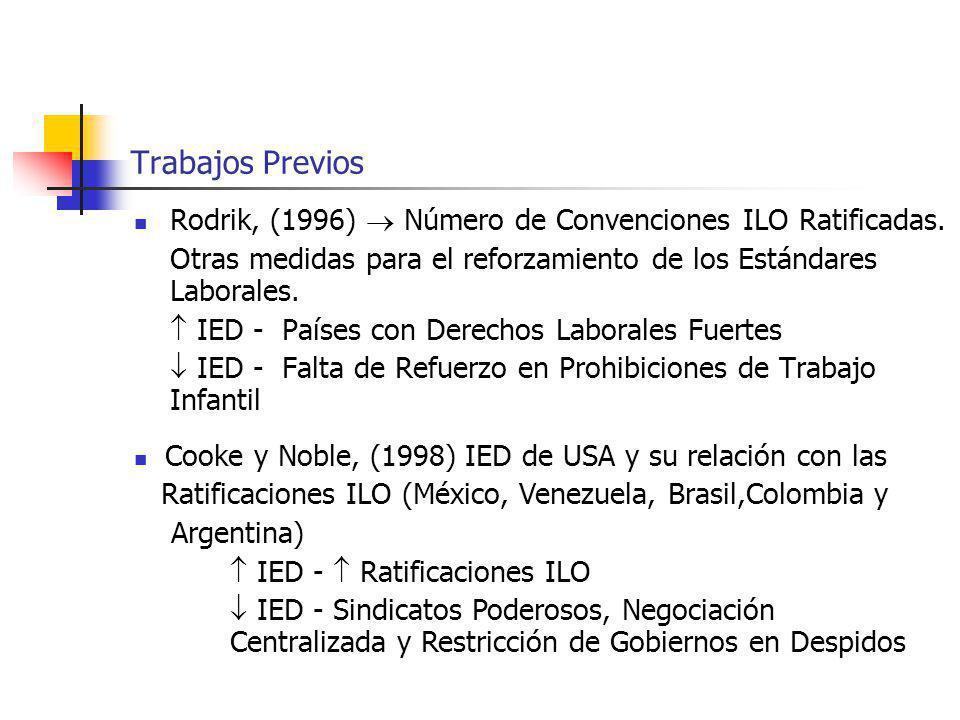 Trabajos Previos Rodrik, (1996)  Número de Convenciones ILO Ratificadas. Otras medidas para el reforzamiento de los Estándares Laborales.