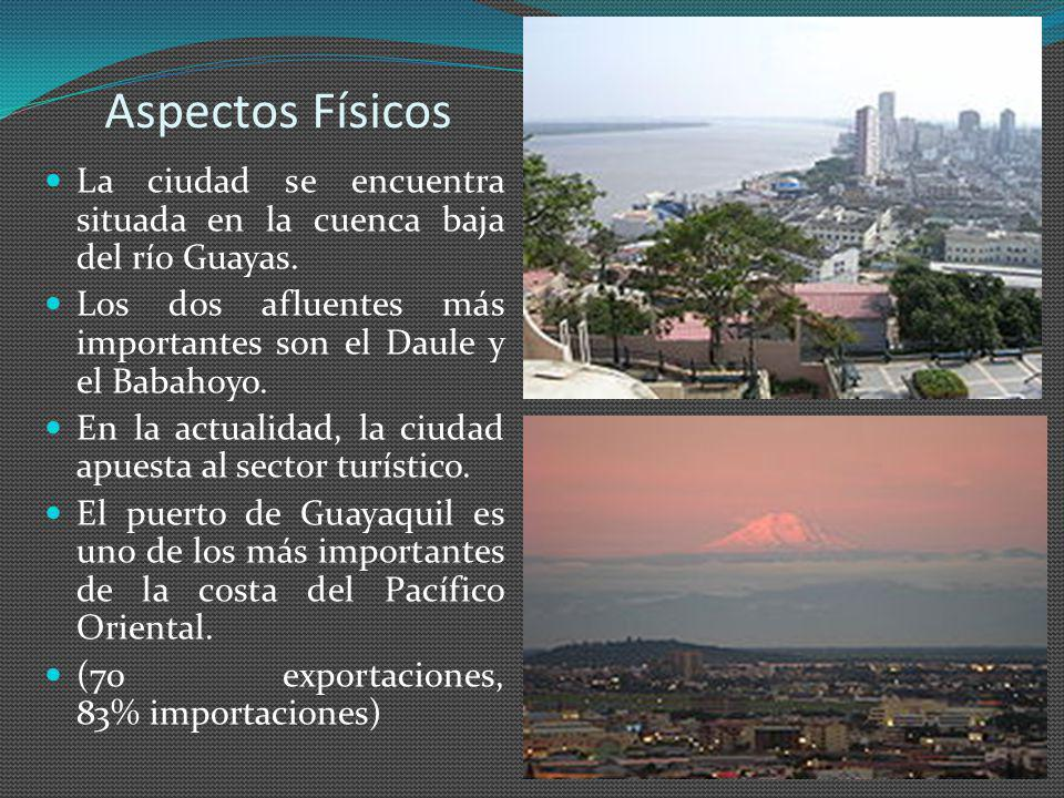 Aspectos Físicos La ciudad se encuentra situada en la cuenca baja del río Guayas. Los dos afluentes más importantes son el Daule y el Babahoyo.