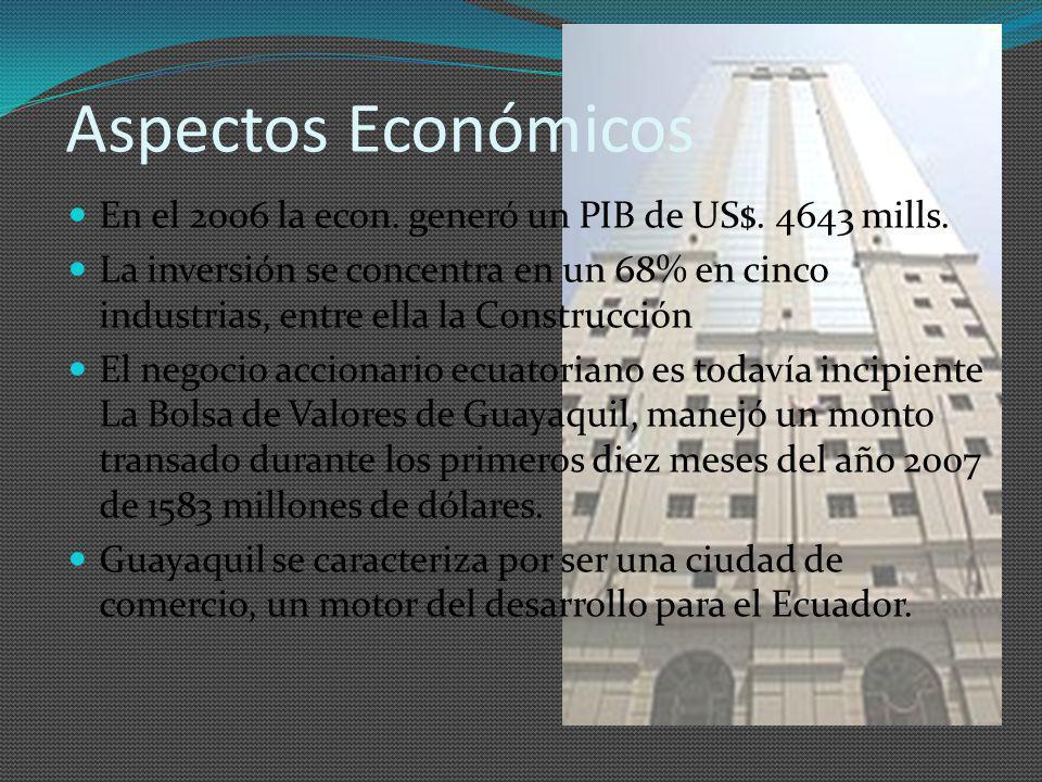 Aspectos Económicos En el 2006 la econ. generó un PIB de US$. 4643 mills.