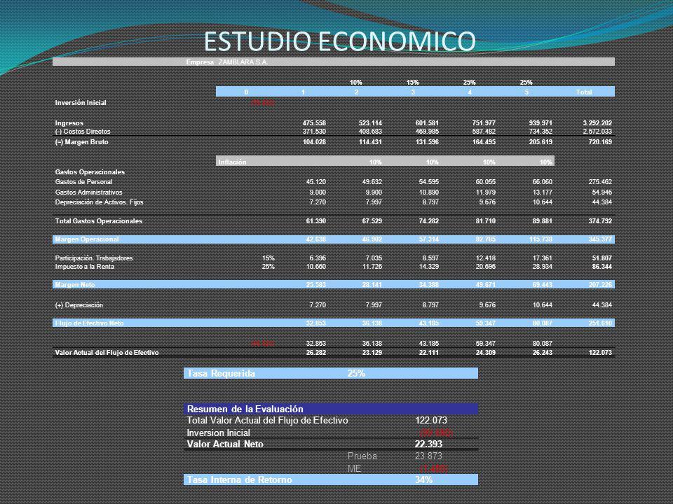 ESTUDIO ECONOMICO Tasa Requerida 25% Resumen de la Evaluación